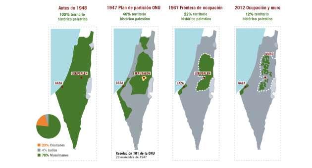 permanente-invasion-de-israel-contra-palestina